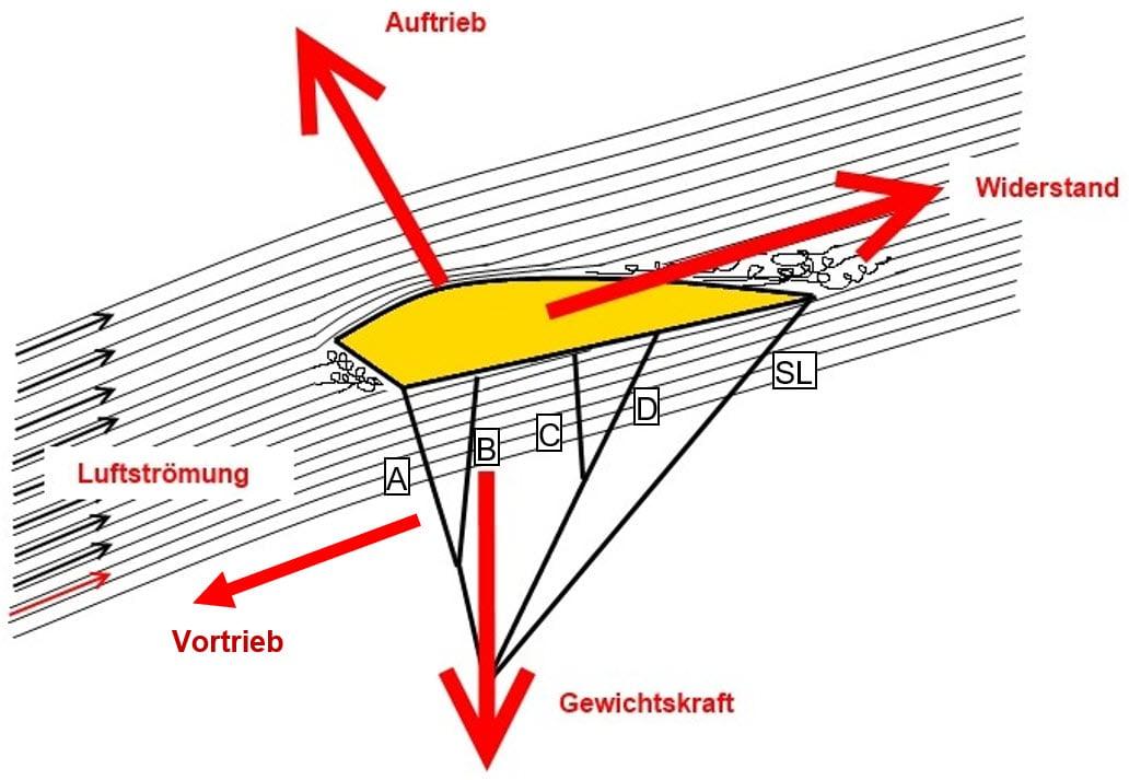 46-Fallschirm