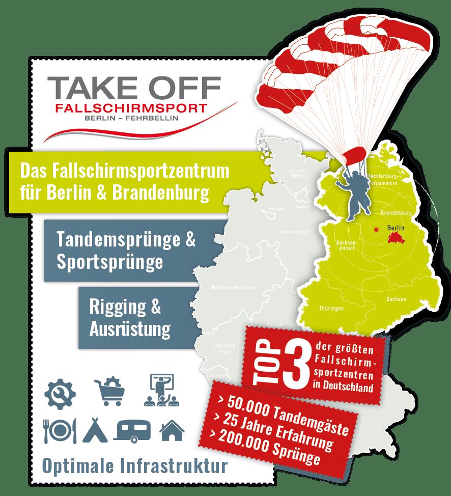TAKE_OFF_Schlüsselgrafik_2021_dt